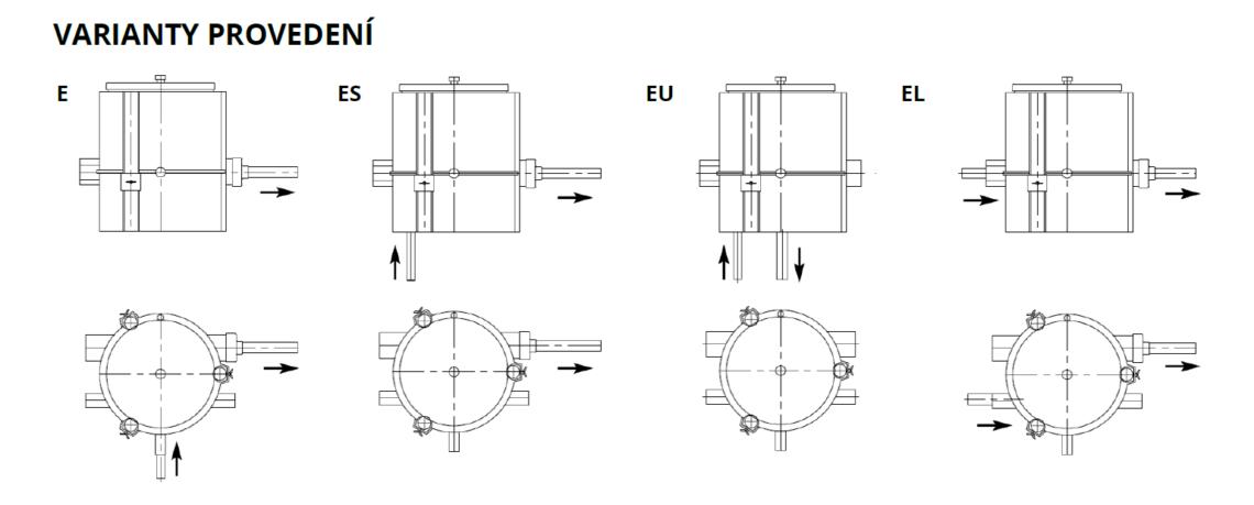 Rozšiřujeme nabídku zemních modulů ME 4 | HUTIRA